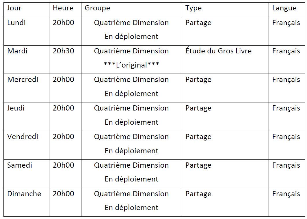 tableau quarième dimension