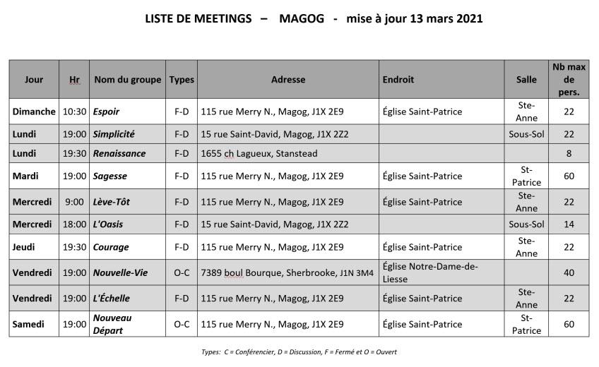 meeting 8811 13 mars